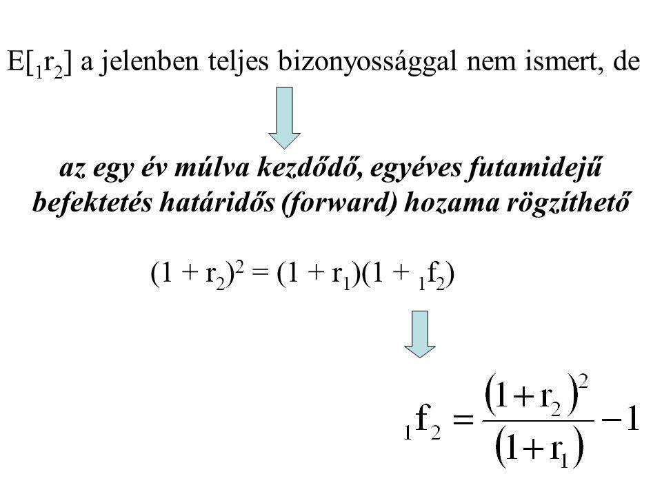 E[1r2] a jelenben teljes bizonyossággal nem ismert, de